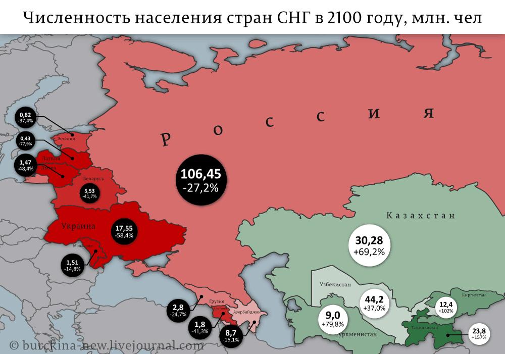 Карта изменения численности населения республик СССР с 1926 по 1991 годы