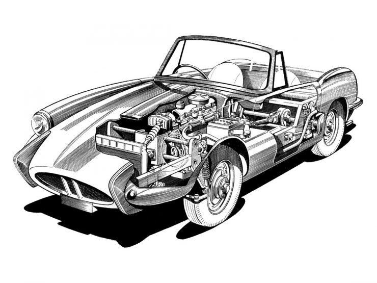Take to the Road Market Pick 1967 Sabra GT