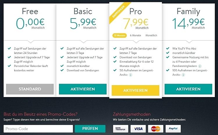 YouTV bietet je nach Nutzung + Ansprüchen verschiedene Abo-Varianten, z. B. die Pro-Variante mit unterschiedlichen Preisen je nach Zahlung monatlich, halbjährlich oder jährlich.