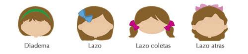 Cómo personalizar tu dibujo, lazos