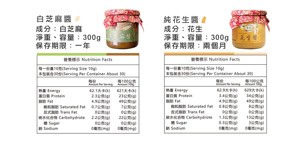金弘白芝麻醬、花生醬營養標示
