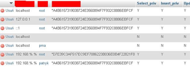 Hasło i login użytkownika root MysQL w phpMyAdmin.