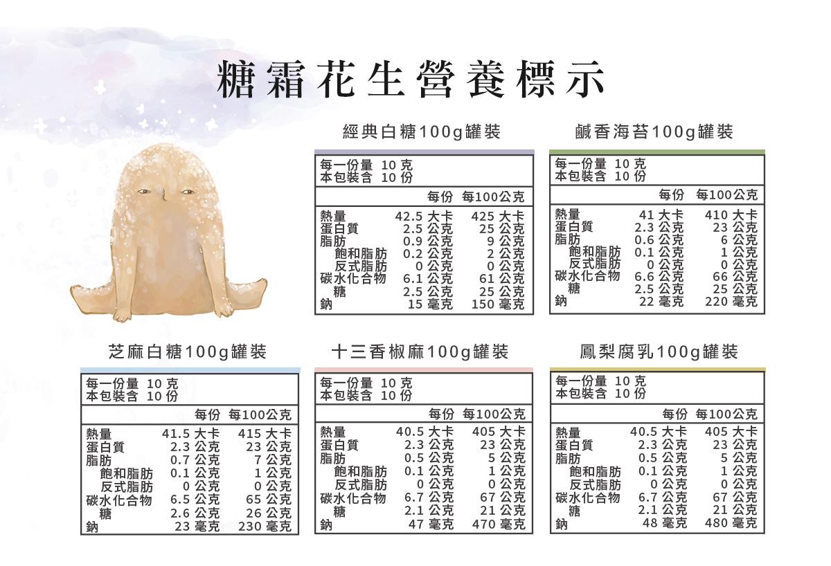 十三香椒麻辣糖霜花生 營養標示