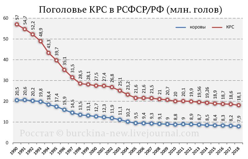 Объясняю, почему при заросших полях в России нет дефицита молока