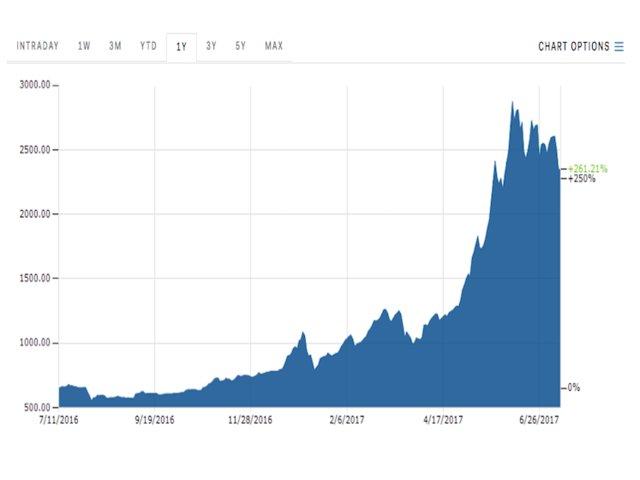 Buy Bitcoin Australia Atm