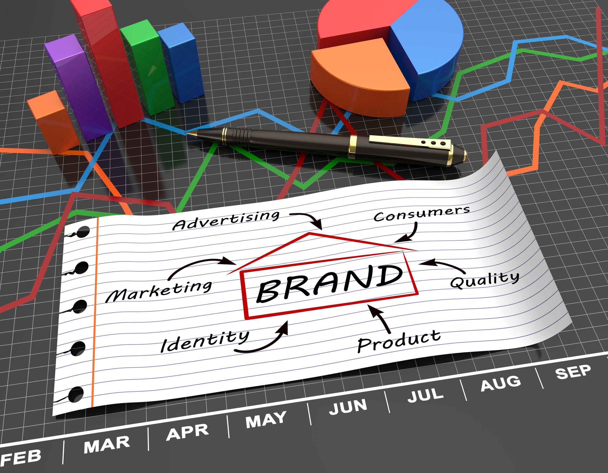 4 Alasan Kenapa  Branding Penting untuk Perusahaan