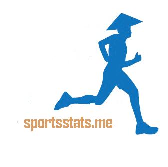 sportsstatsdotme-Avatar