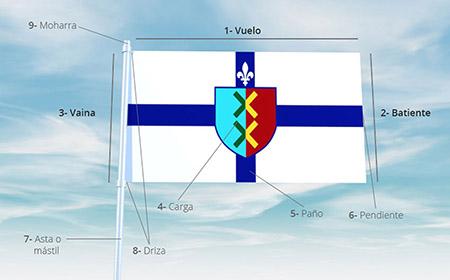 Las partes de una bandera