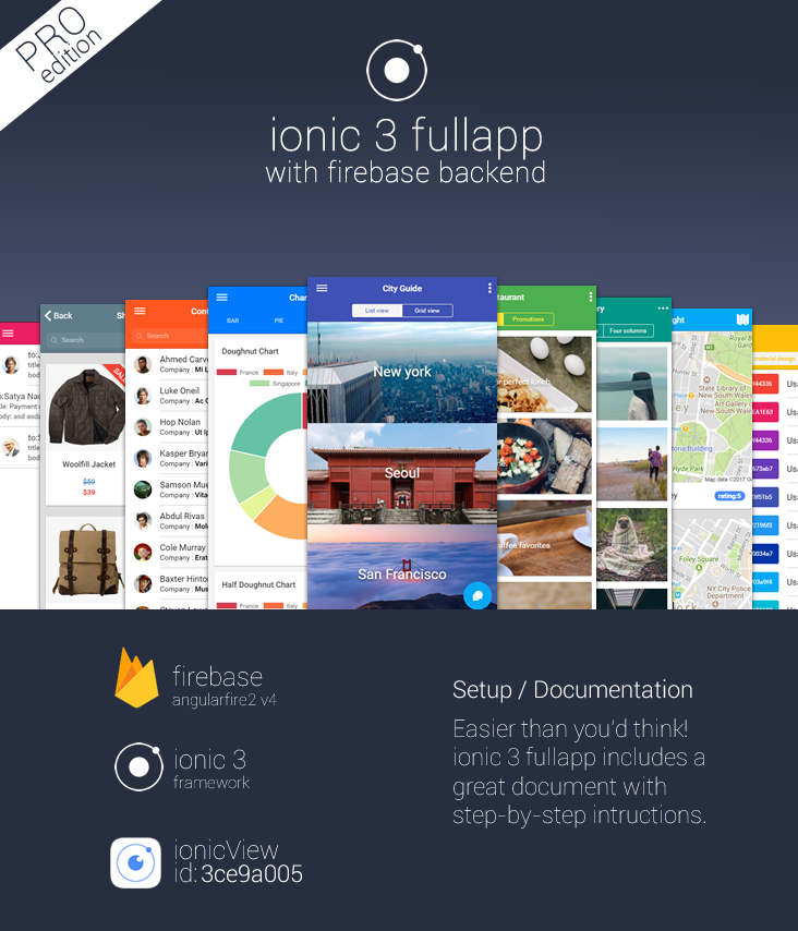 header with ionic view id