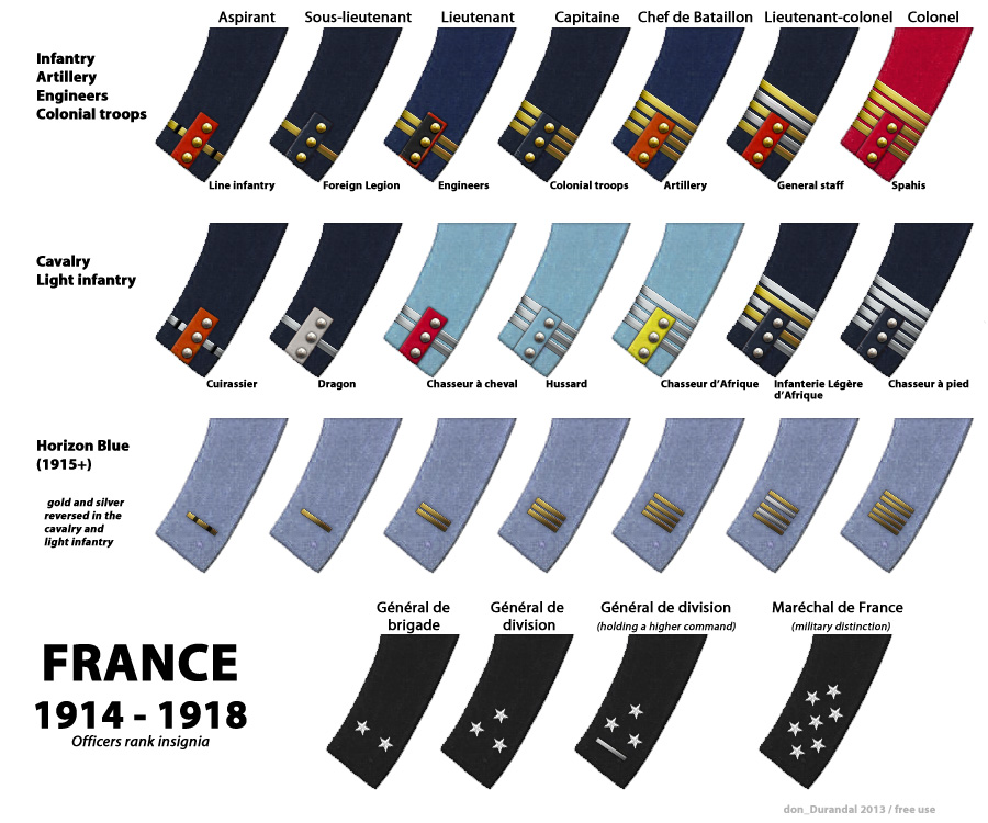 French army rank insignia