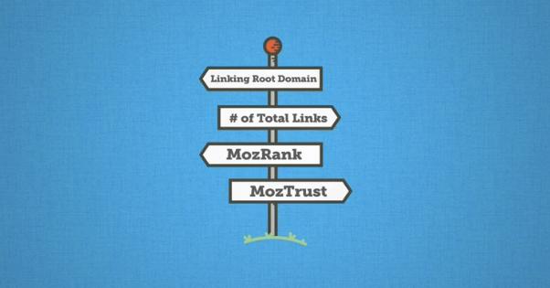 5 Langkah untuk Meningkatkan Domain Authority Website Anda