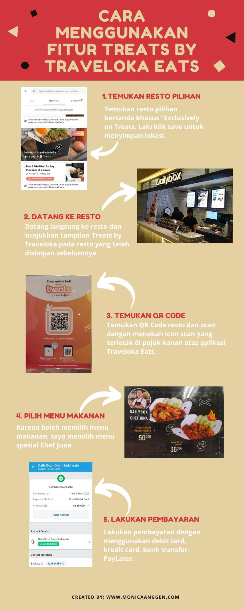 Tempat makan enak di Jakarta di Treats by Traveloka Eats