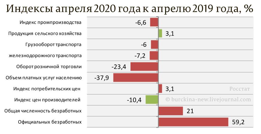 Черный апрель 2020 года