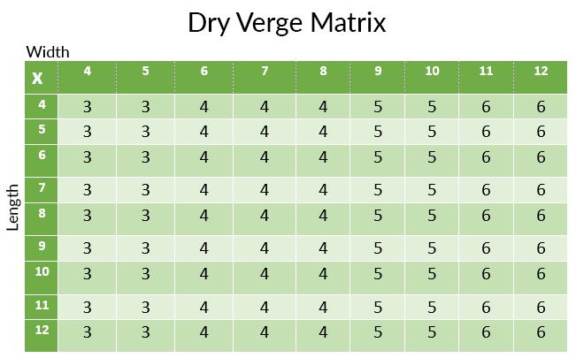 dry verge matrix