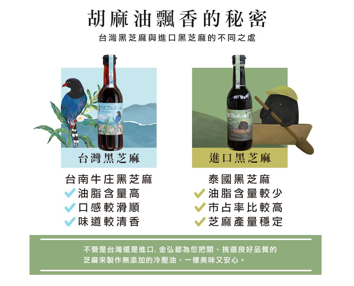 台灣黑芝麻與進口黑芝麻的不同,金弘胡麻油飄香的秘密:嚴選台南牛庄黑芝麻,油脂含量較高,氣味清香口感滑順。