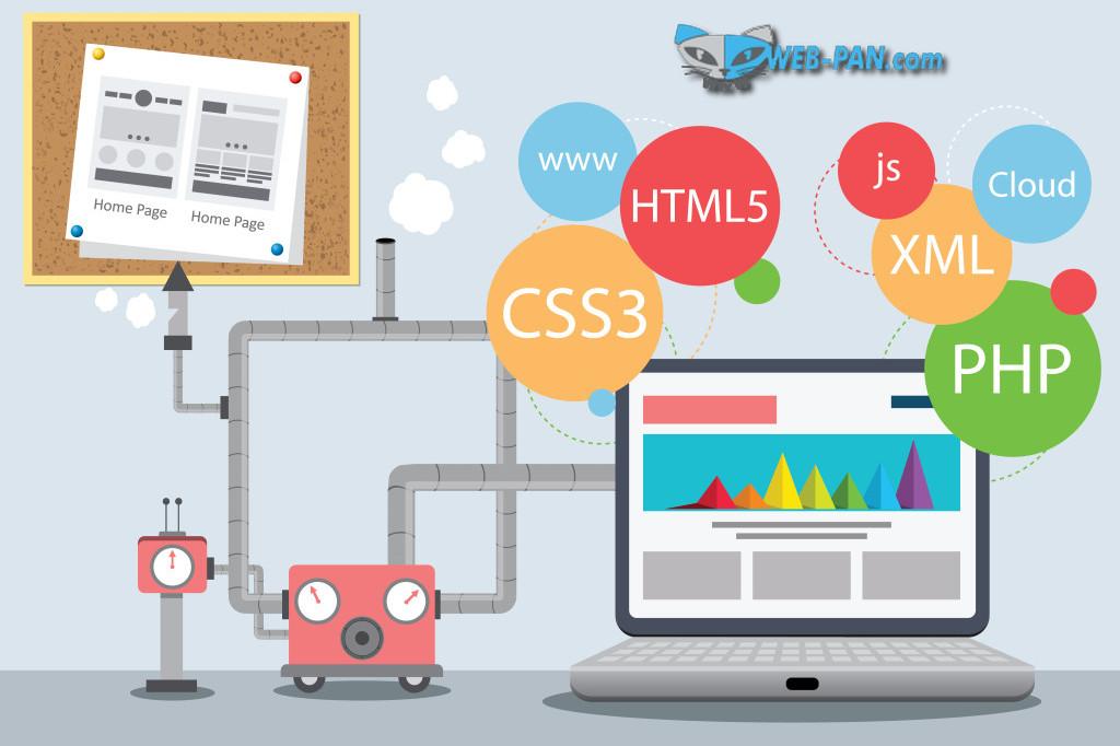 Новый сайт в разработке, новые идеи и возможности по работе!