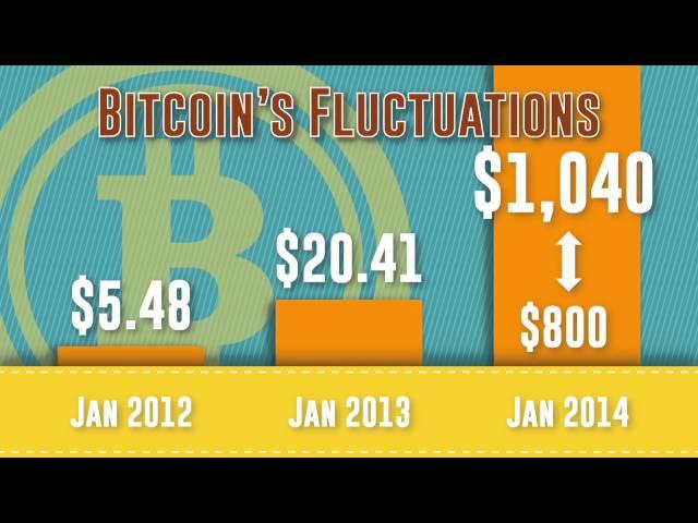 What Major Companies Accept Bitcoin