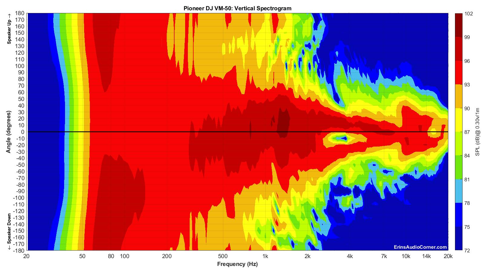 Pioneer%20DJ%20VM-50_Vertical_Spectrogram_Full.png