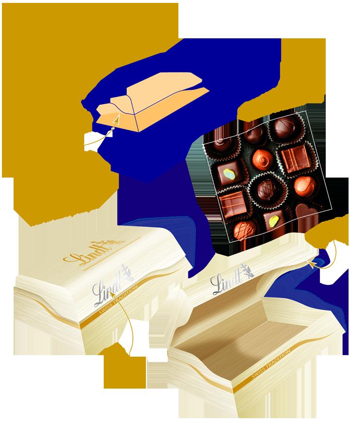 La classique boîte de chocolats réétudiée.