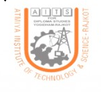 ATMIYA INSTITUTE OF TECHNOLOGY & SCIENCE FOR DIPLOMA STUDIES, Rajkot