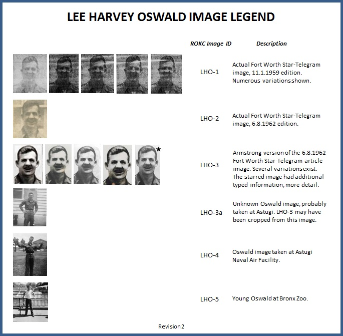Why (the one and only) Lee Oswald Looked different on his return from the SU LHO%20Image%20Legend%20R2