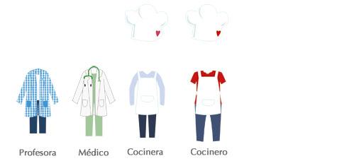 Cómo personalizar tu dibujo, tipo ropa profesiones