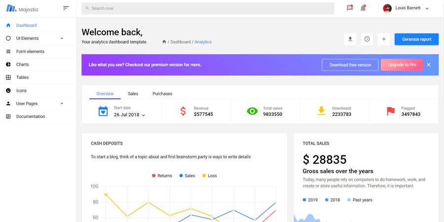 Majestic Admin – Free Bootstrap Admin Template