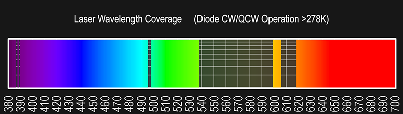 Diode%20800px.png