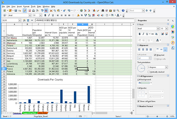 Open Office Cal spreadsheet screenshot