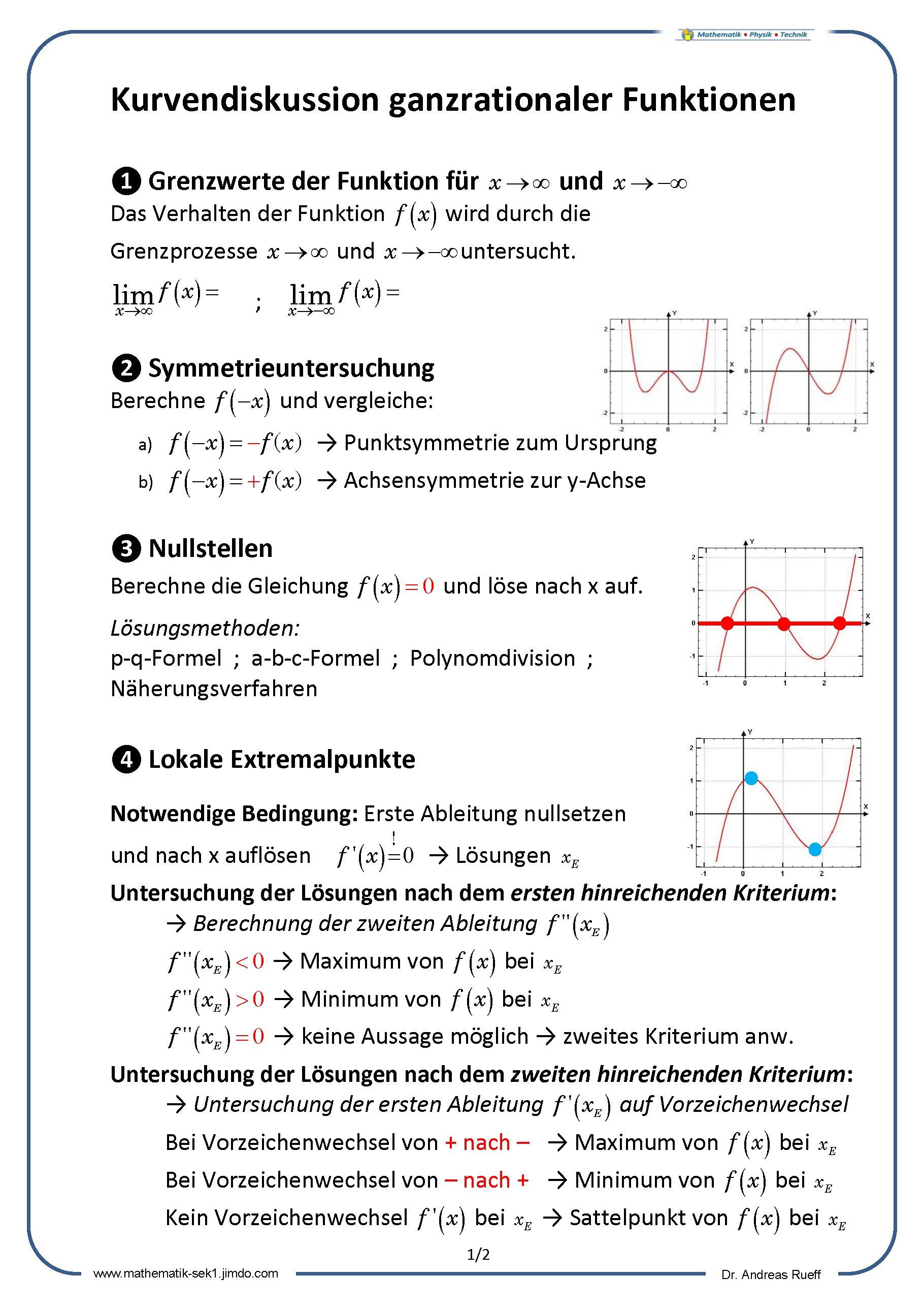 differentialquotient berechnen differenzen und. Black Bedroom Furniture Sets. Home Design Ideas