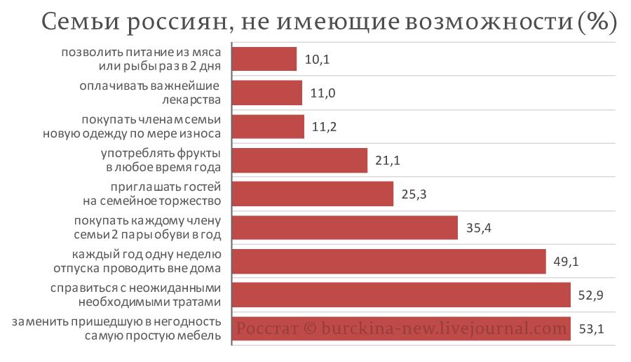 О правоте двух поговорок времен СССР