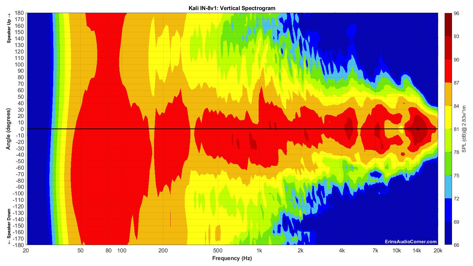 Kali%20IN-8v1_Vertical_Spectrogram_Full.png