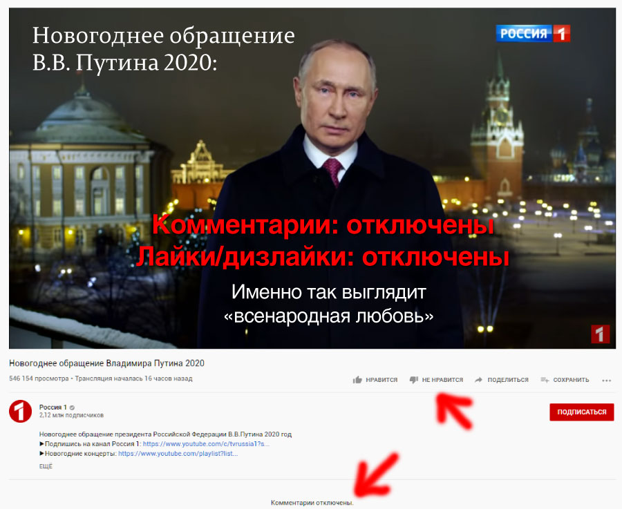 Как выглядит всенародная любовь к Путину...