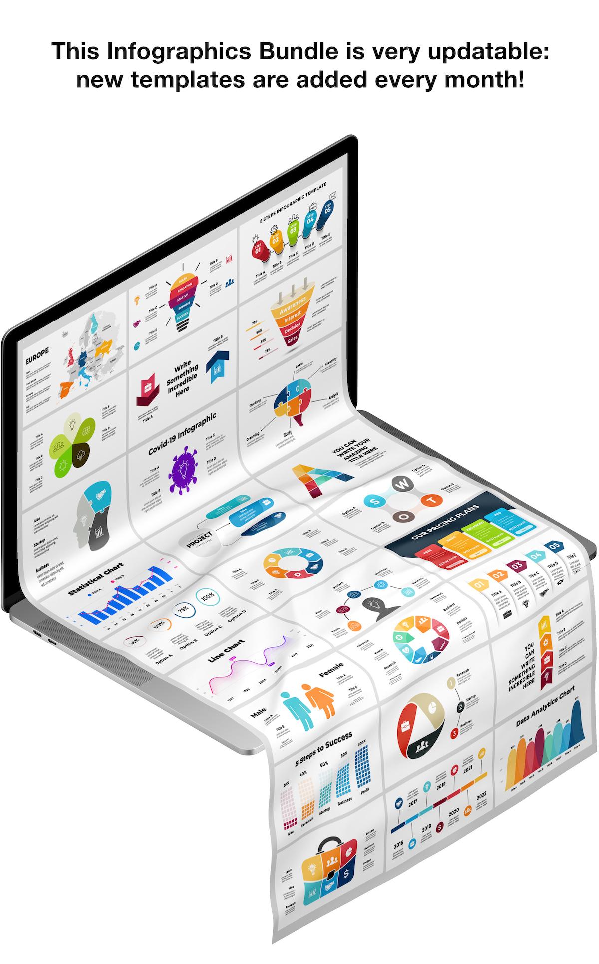 Huge Infographics Bundle! Lifetime Updates! PowerPoint, Photoshop, Illustrator. - 1