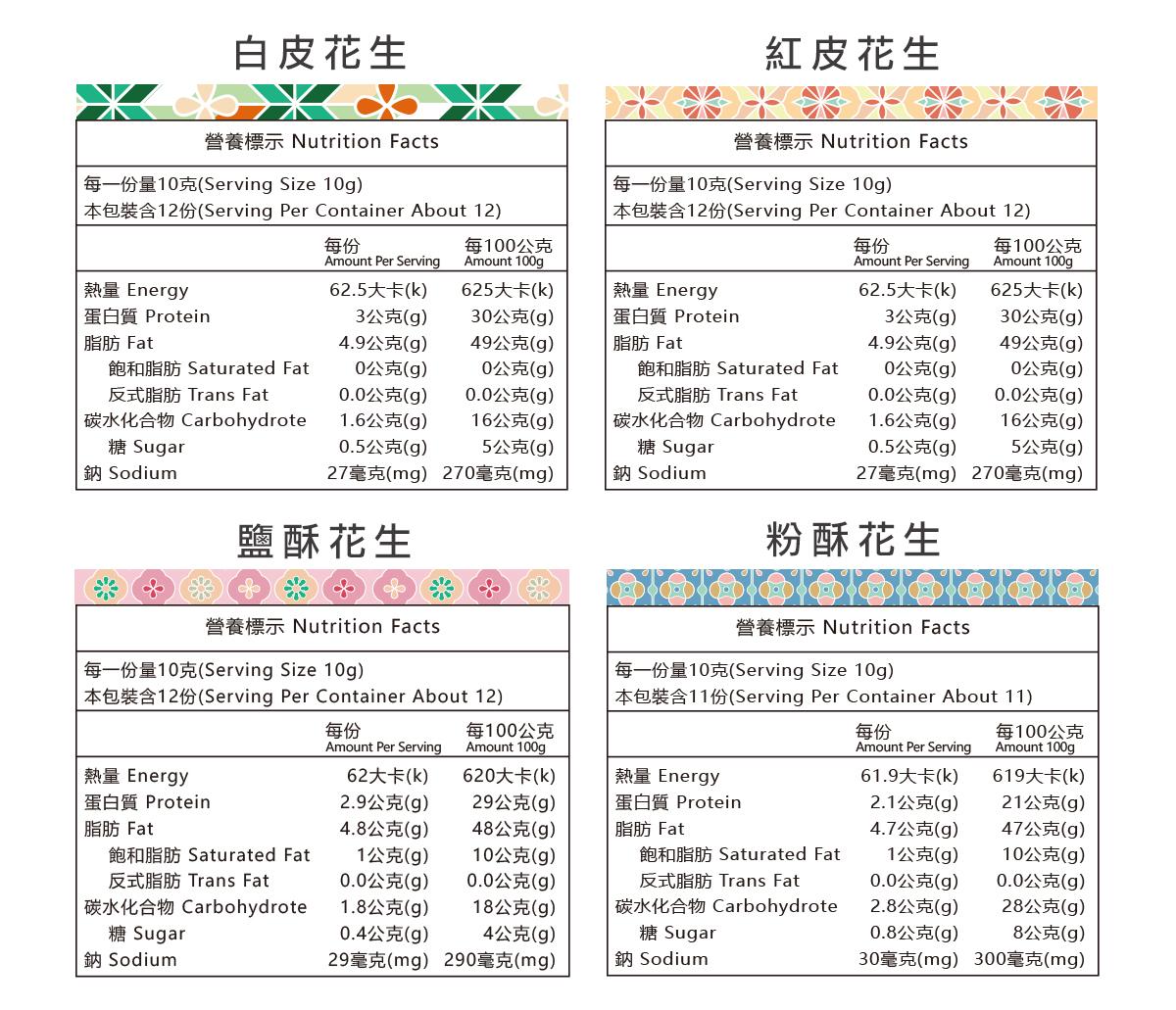 金弘四大天王 紅皮花生/白皮花生/鹽酥花生/粉酥花生 營養標示