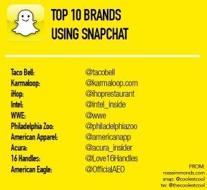 brand yang menggunakan snapchat