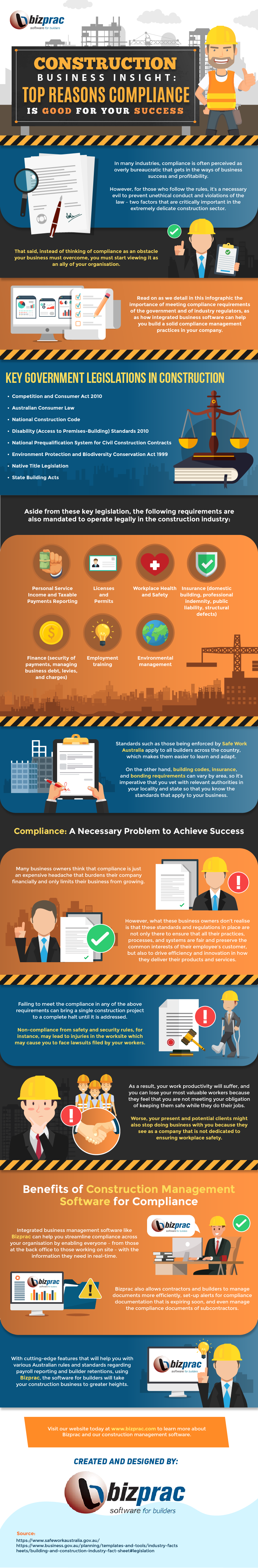 Construction Business Insight: Top Reasons Compliance is Good For Your Success - Infographic