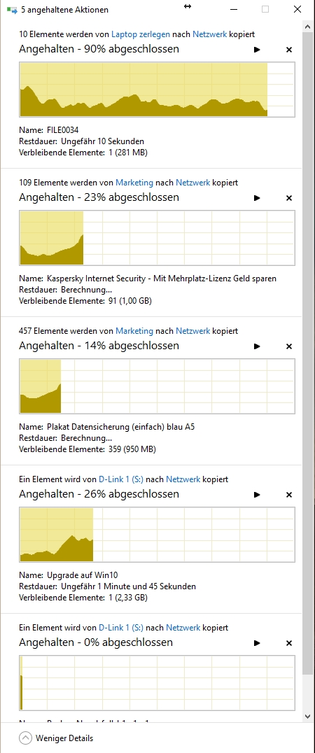 Status-Fenster mit 5 angehaltenen Kopier-Vorgängen