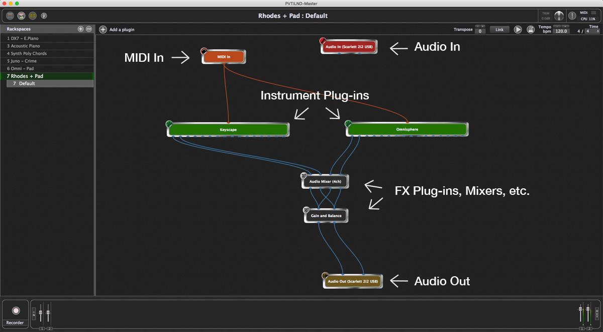 GP-interface