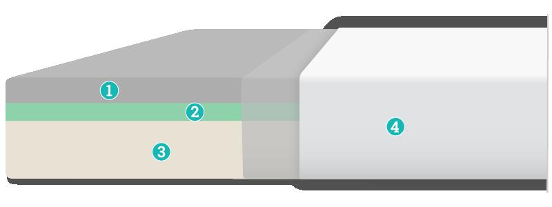 Free Shipping | Best Choice Product | Memory Foam Mattress