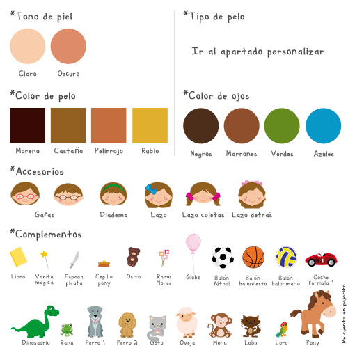 Mi Primera Comunión personalizada niña, niño, color ojos, color pelo, complementos, mascotas