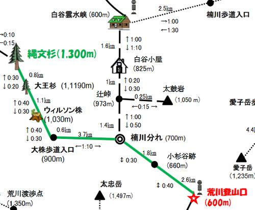 joumonsugi-and-shirataniunsuikyo