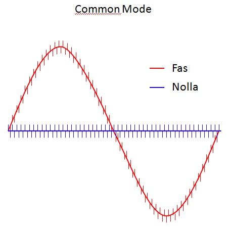 CommonMode.jpg?dl=0