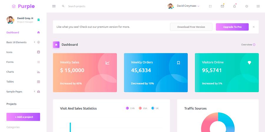 Purple Admin – Free Dashboard Template