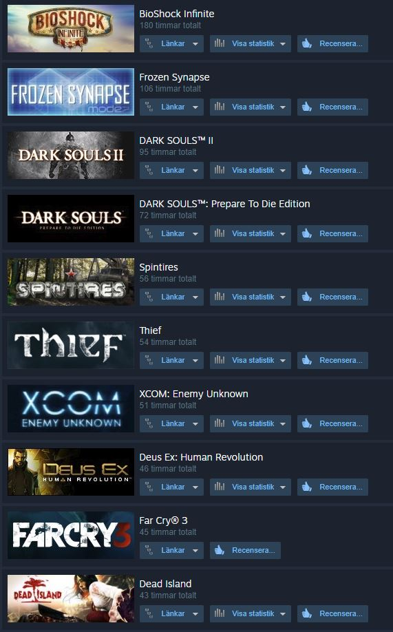 Top10SteamGames.JPG