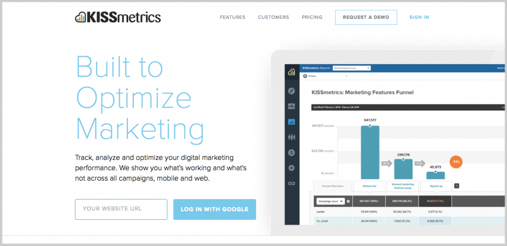 call to action kissmetrics