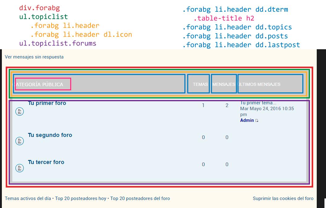 Como modificar aspectos de la categoria? Cap04_03