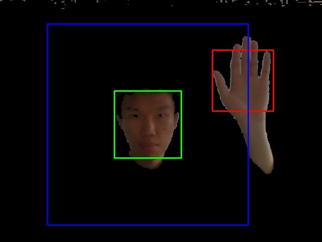 Hand-raising Gesture Detected in Skin Detected Image
