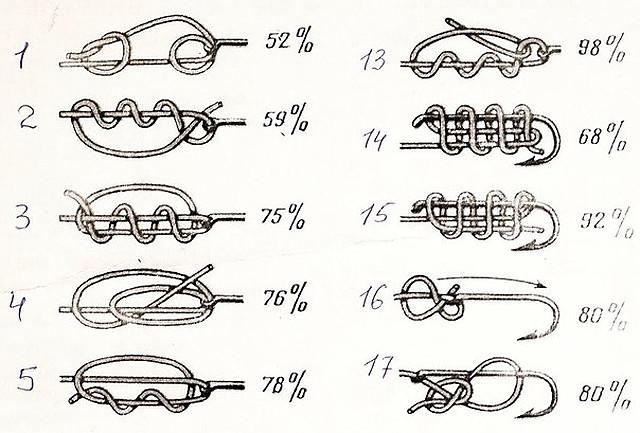 Картинки рыбацкие узлы