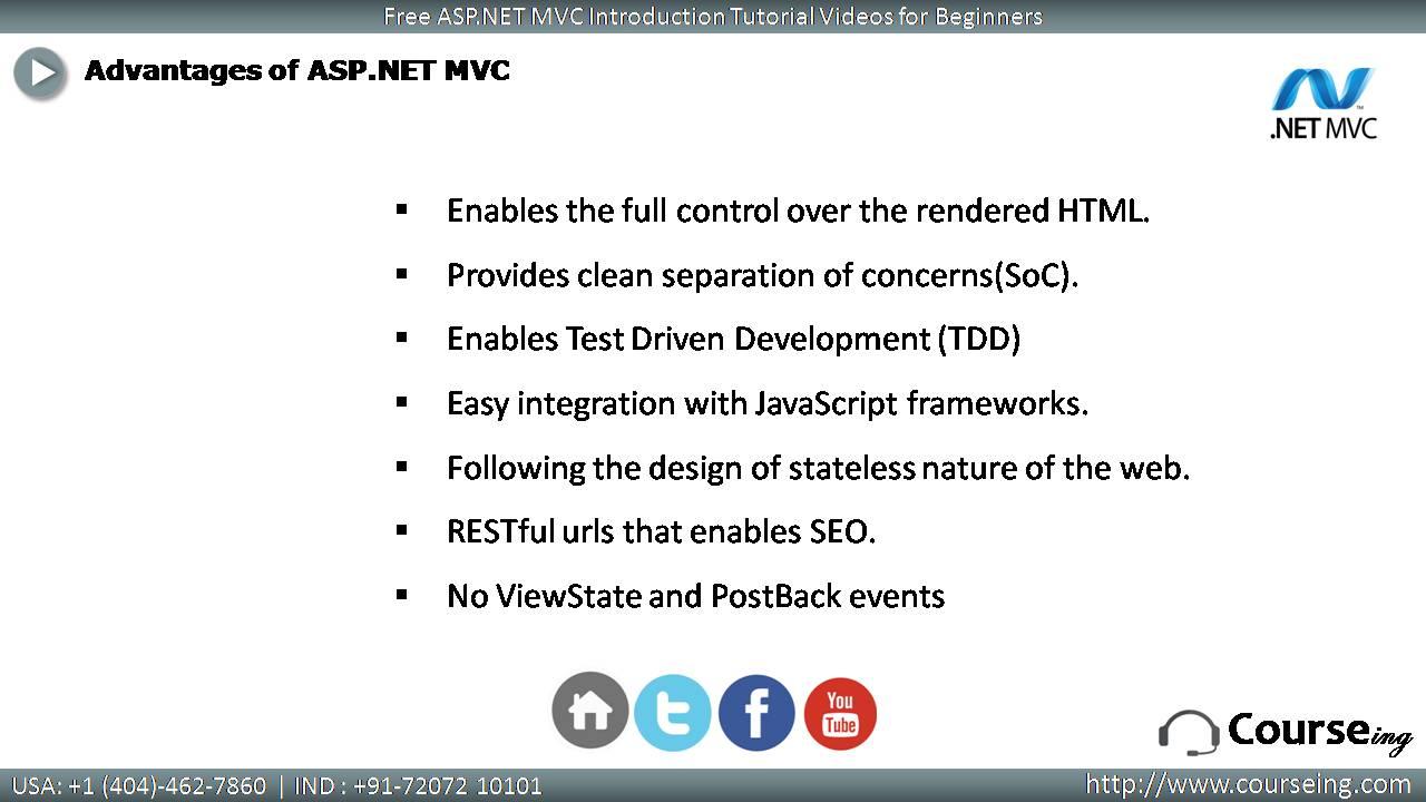 Free ASP DOT NET MVC Introduction Advantages